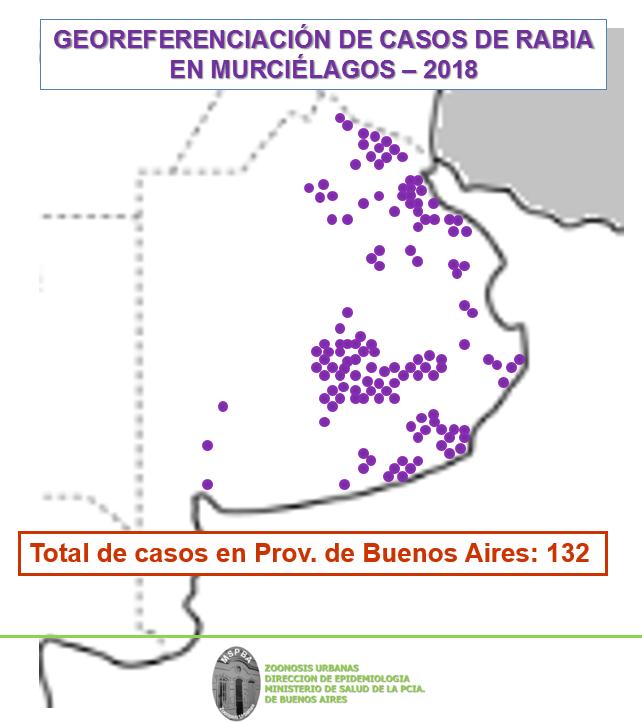 rabia casos 2018